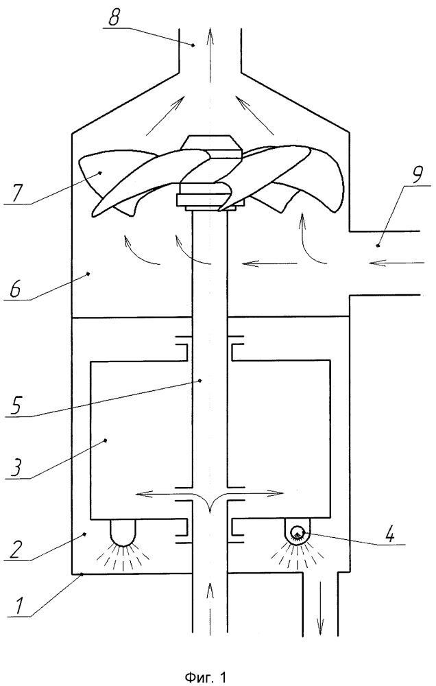 Агрегат для отвода картерных газов в системе вентиляции картера двигателя внутреннего сгорания