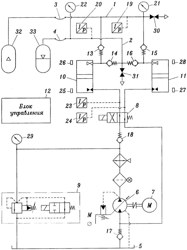 Агрегат для зарядки пневмогидравлических аккумуляторов азотом