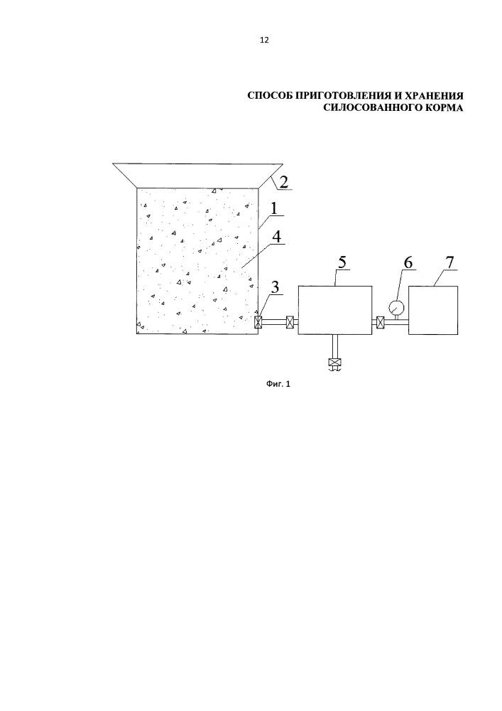 Способ приготовления и хранения силосованного корма