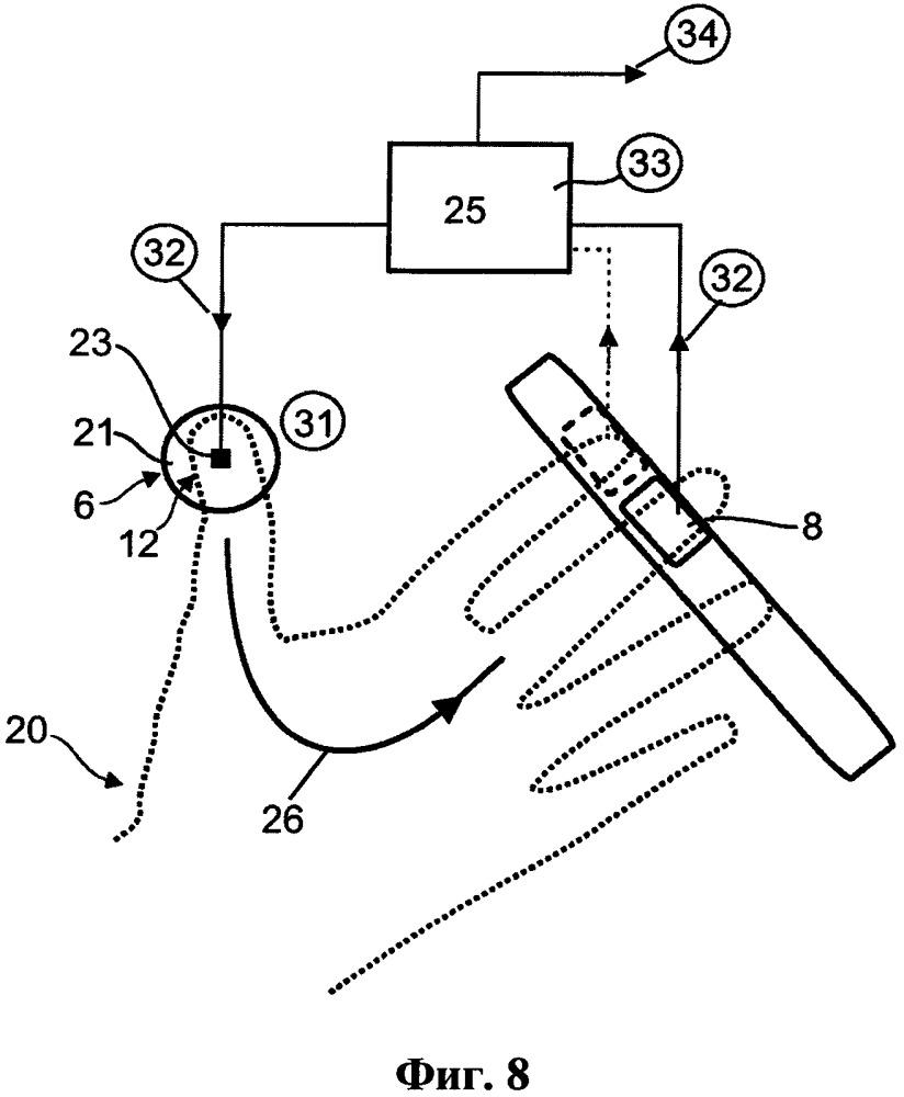 Приспособление и способ для идентификации отпечатков пальцев
