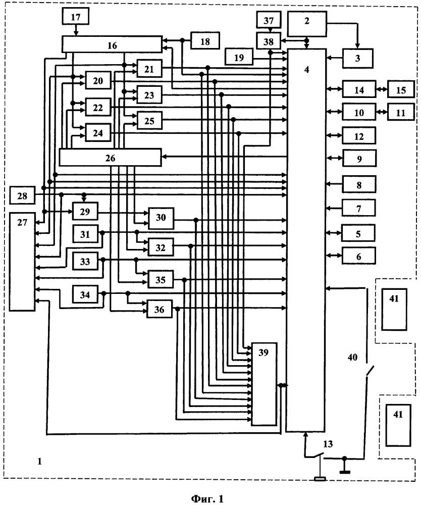 Многофункциональное устройство сбора, обработки и передачи телеметрической информации
