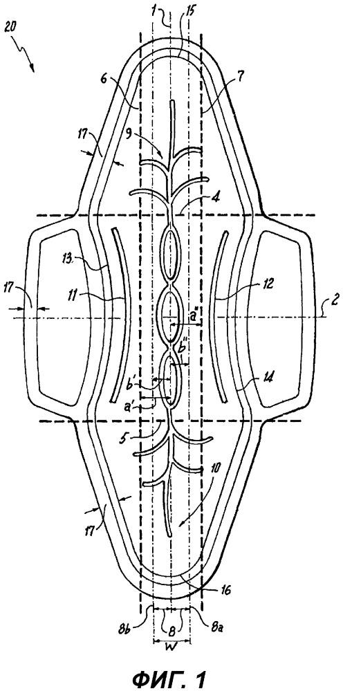Абсорбирующее изделие, демонстрирующее управляемую деформацию и продольное распределение текучей среды