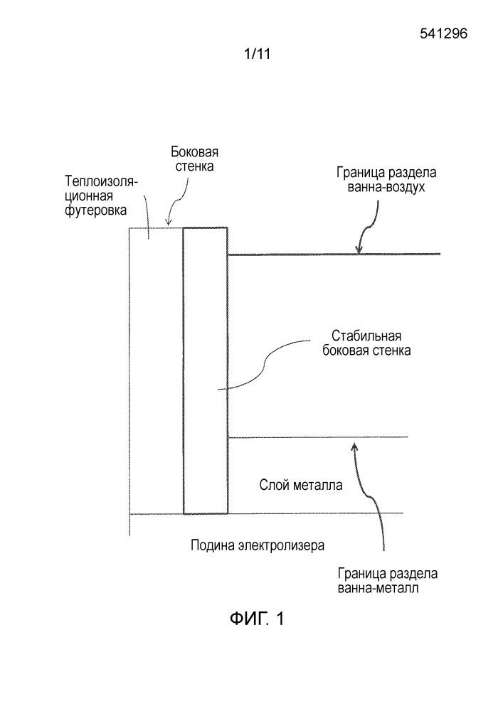 Системы и способы защиты боковых стенок электролизера