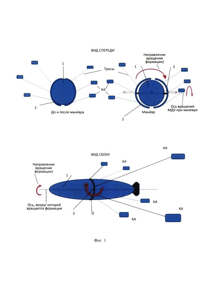 Способ управления движением сложной формации группы космических аппаратов