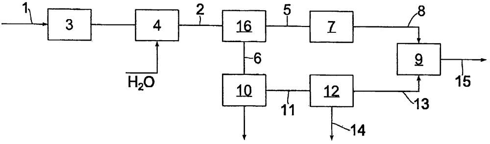 Способ получения газообразного аммиака и со2 для синтеза мочевины