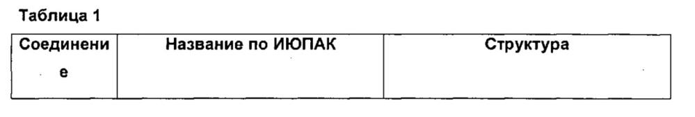 Фармацевтические композиции и способы применения производных 4-прегенен-11β-17-21-триол-3,20-диона