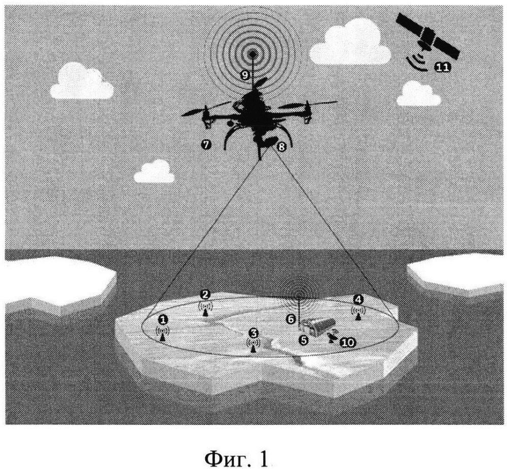 Универсальная модульно-блочная система мониторинга состояния ледяного покрова