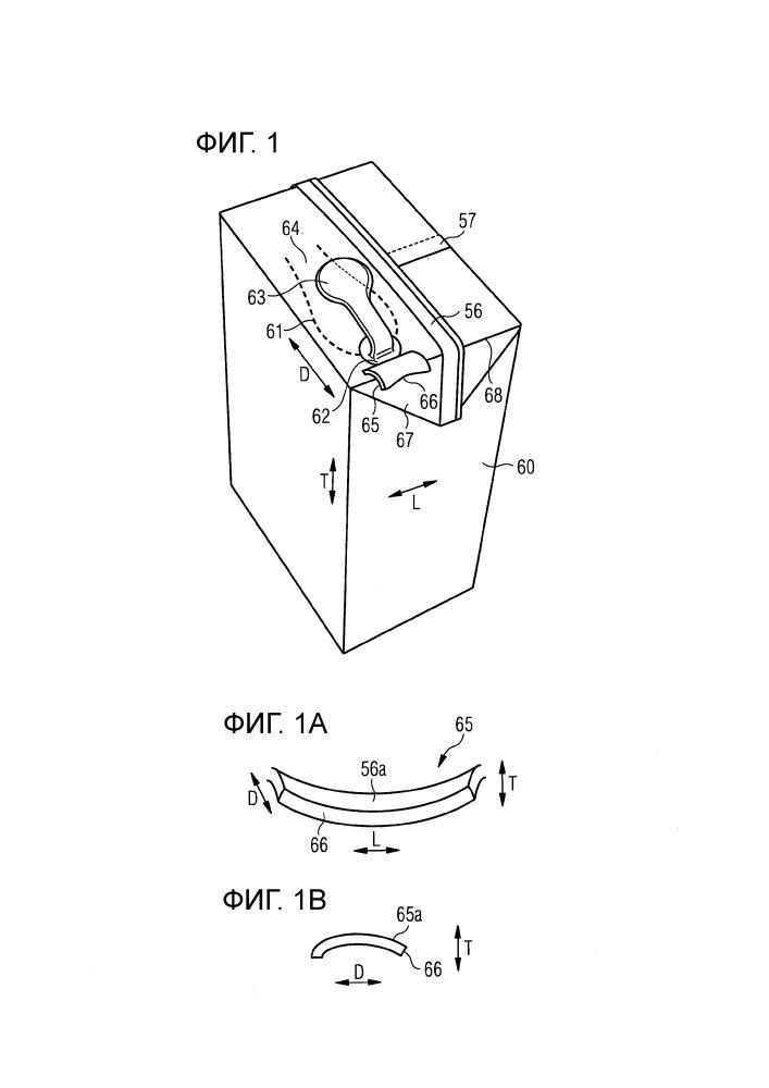 Структура слоистого упаковочного материала