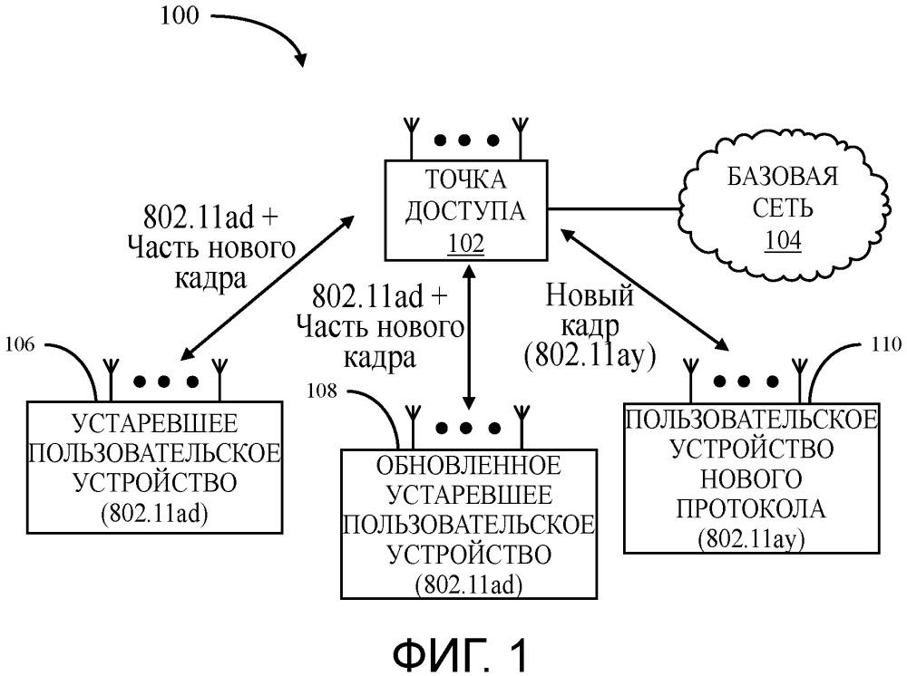 Устройство и способ для генерирования и передачи кадров данных