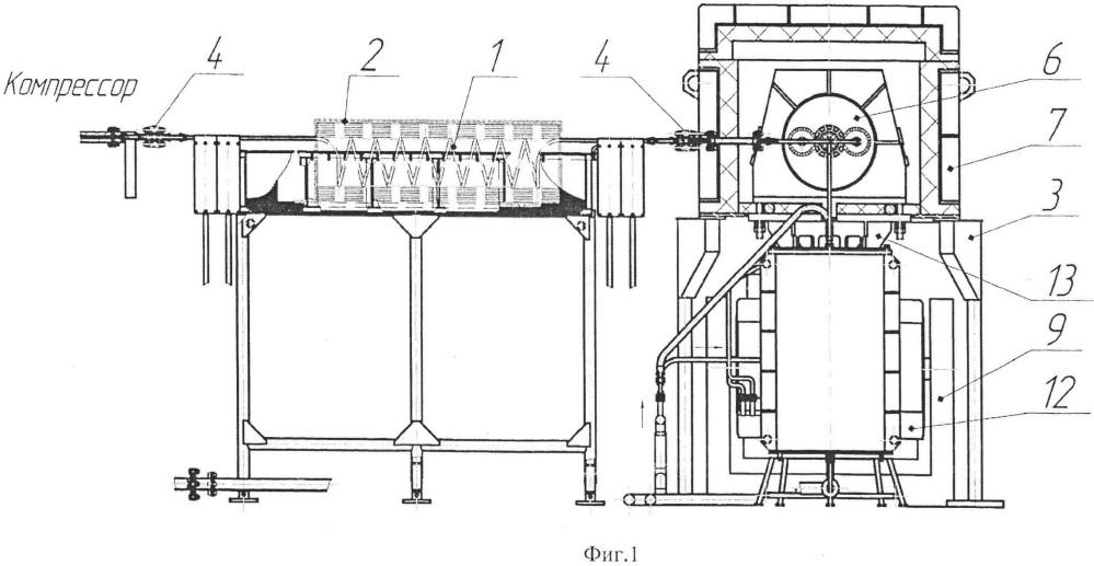Способ температурно-механических испытаний