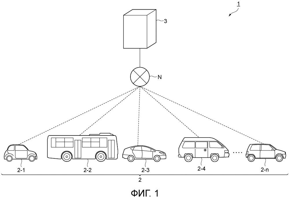 Устройство и способ обработки информации