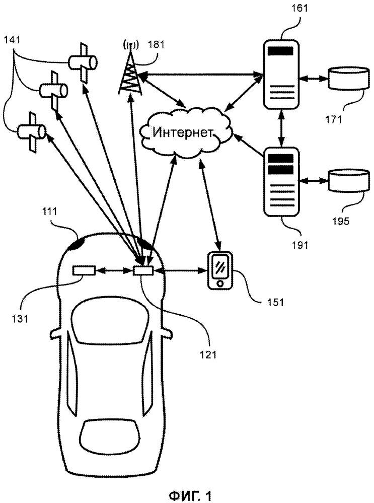 Способ для автоматической оплаты парковки