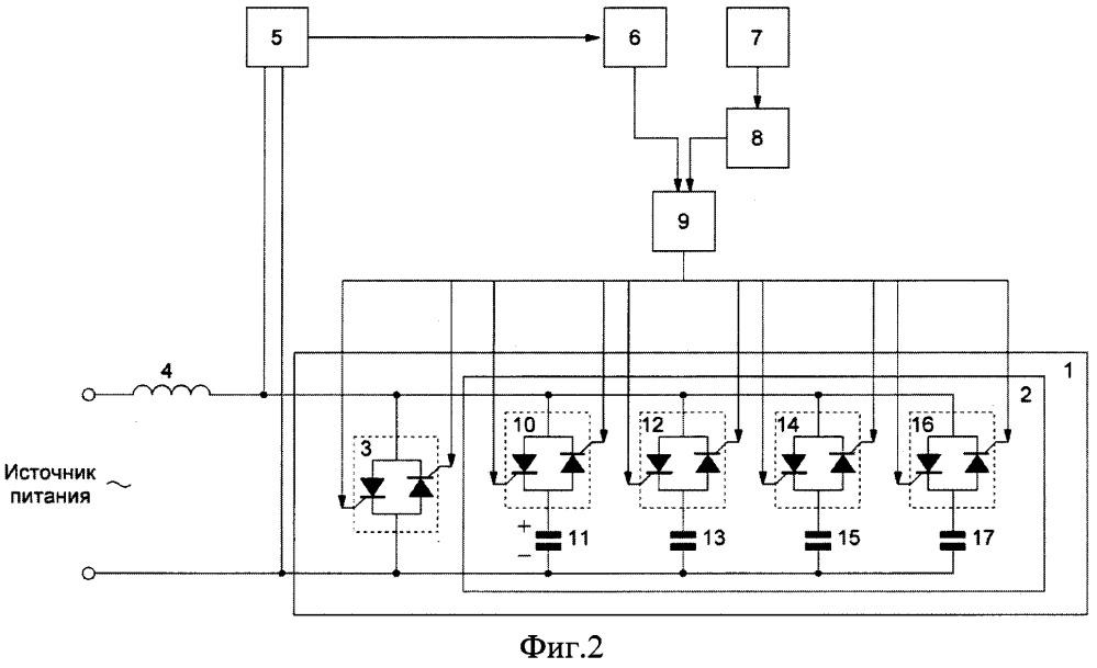Способ управления ёмкостью управляемой конденсаторной группы и устройство для его осуществления