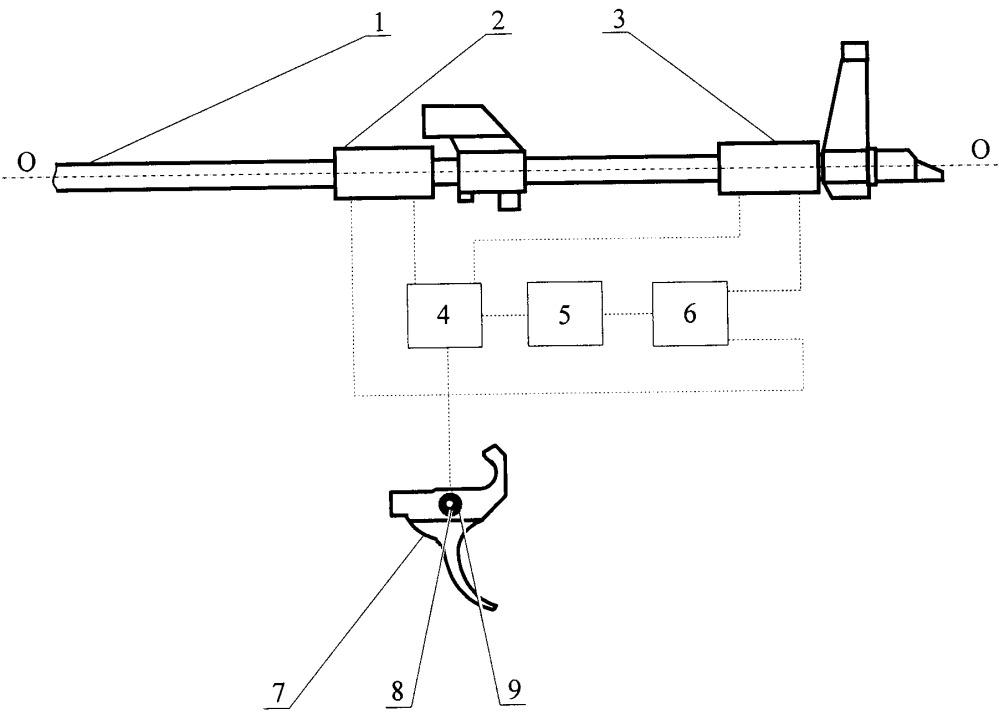 Способ наведения и устройство, предполагающее его реализацию