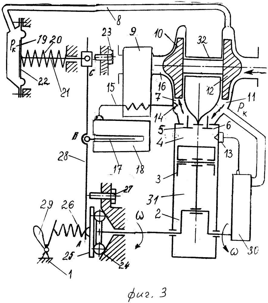 Способ управления дизелем с турбонаддувом и устройство для его реализации
