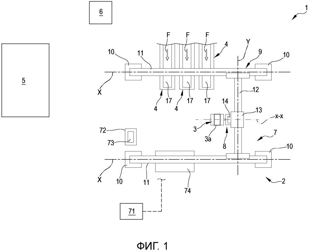 Устройство и способ сборки шин для колес транспортных средств