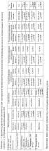 4-(3,4-дибромтиофенкарбонил)-2,6,8,12-тетраацетил-2,4,6,8,10,12-гексаазатетрацикло[5,5,0,03,11,05,9]додекан в качестве противосудорожного средства