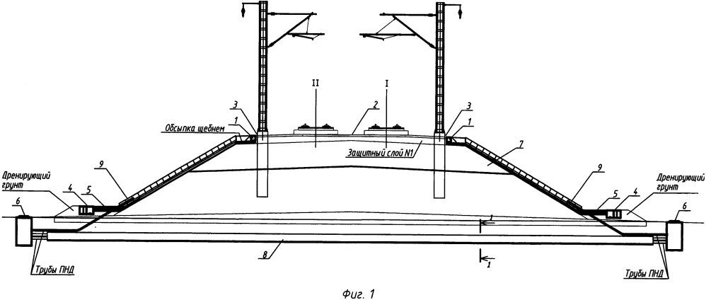 Система для прокладки кабельных коммуникаций на перегоне для безбалластного железнодорожного пути