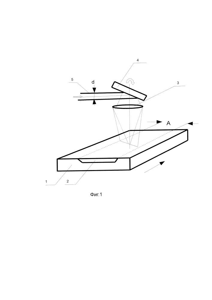Способ лазерного упрочнения поверхности деталей