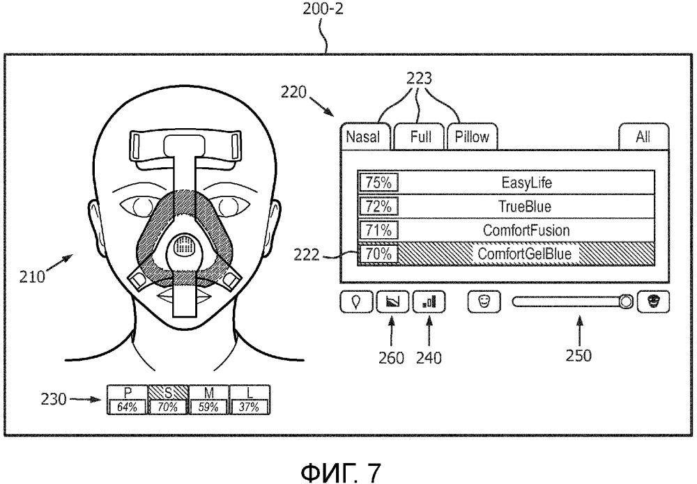 3d моделируемая визуализация устройства интерфейса пациента в соответствии с лицом пациента
