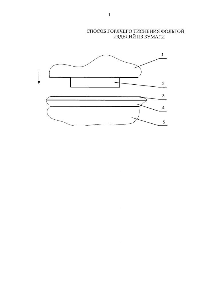 Способ горячего тиснения фольгой изделий из бумаги