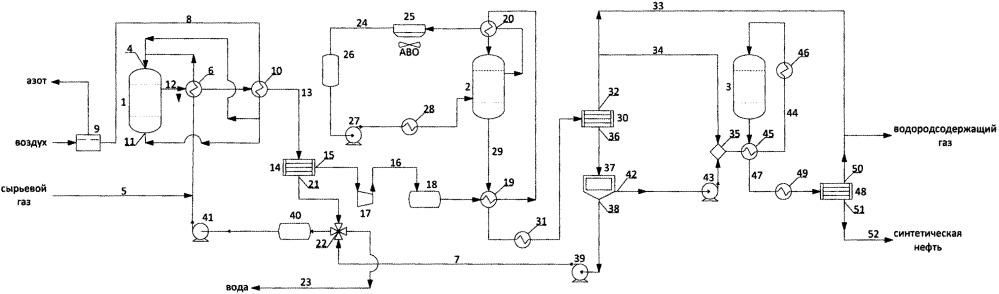 Способ получения синтетической нефти из природного/попутного нефтяного газа и компактная установка для получения синтетической нефти из природного/попутного нефтяного газа