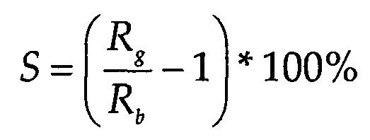 Газовый сенсор хеморезистивного типа на основе вискеров сульфида титана и способ его изготовления