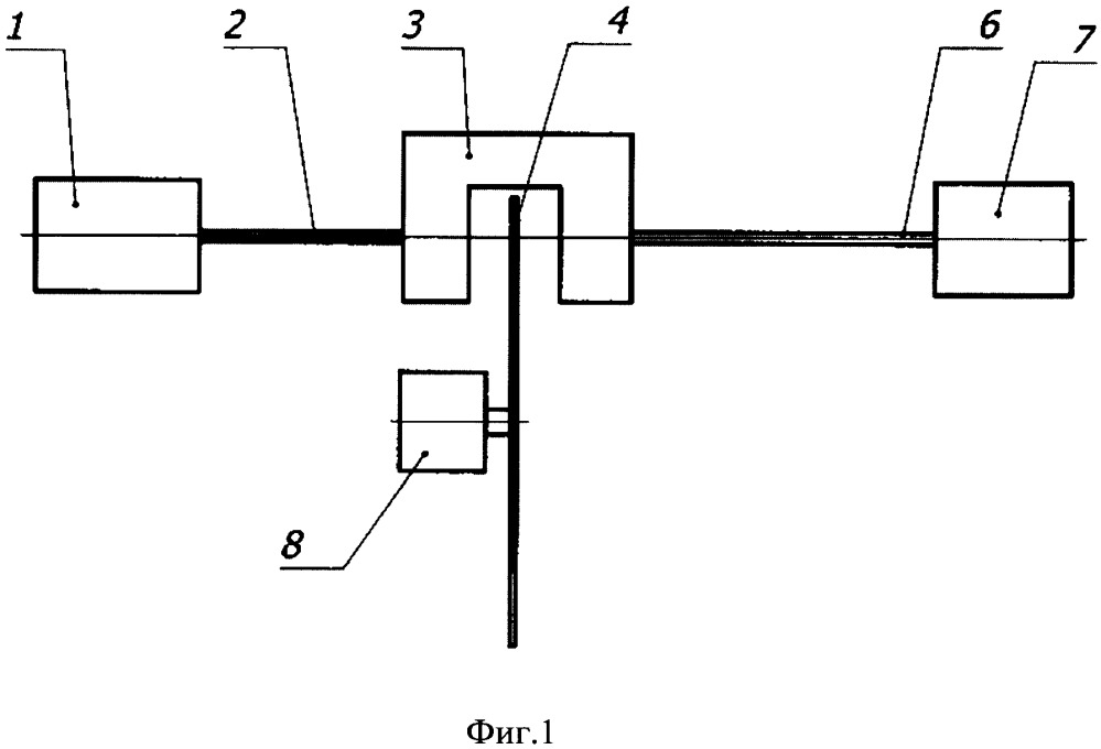 Способ формирования лазерного излучения эталонной мощности