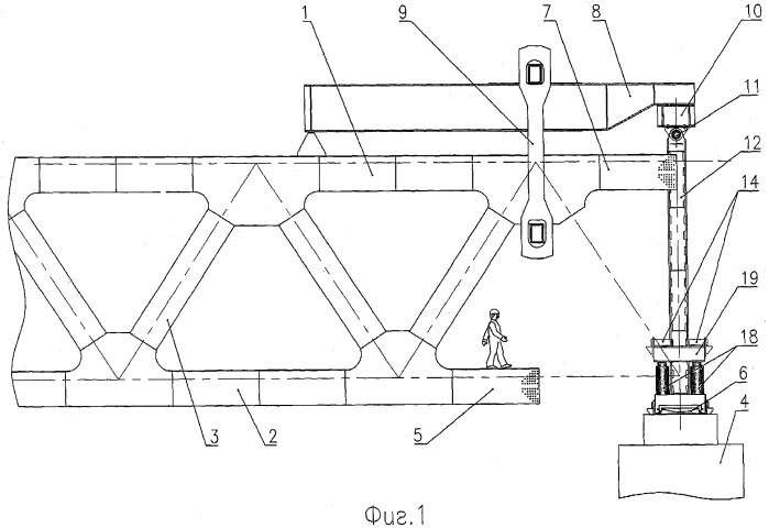 device to eliminate flexure of bridge span structure