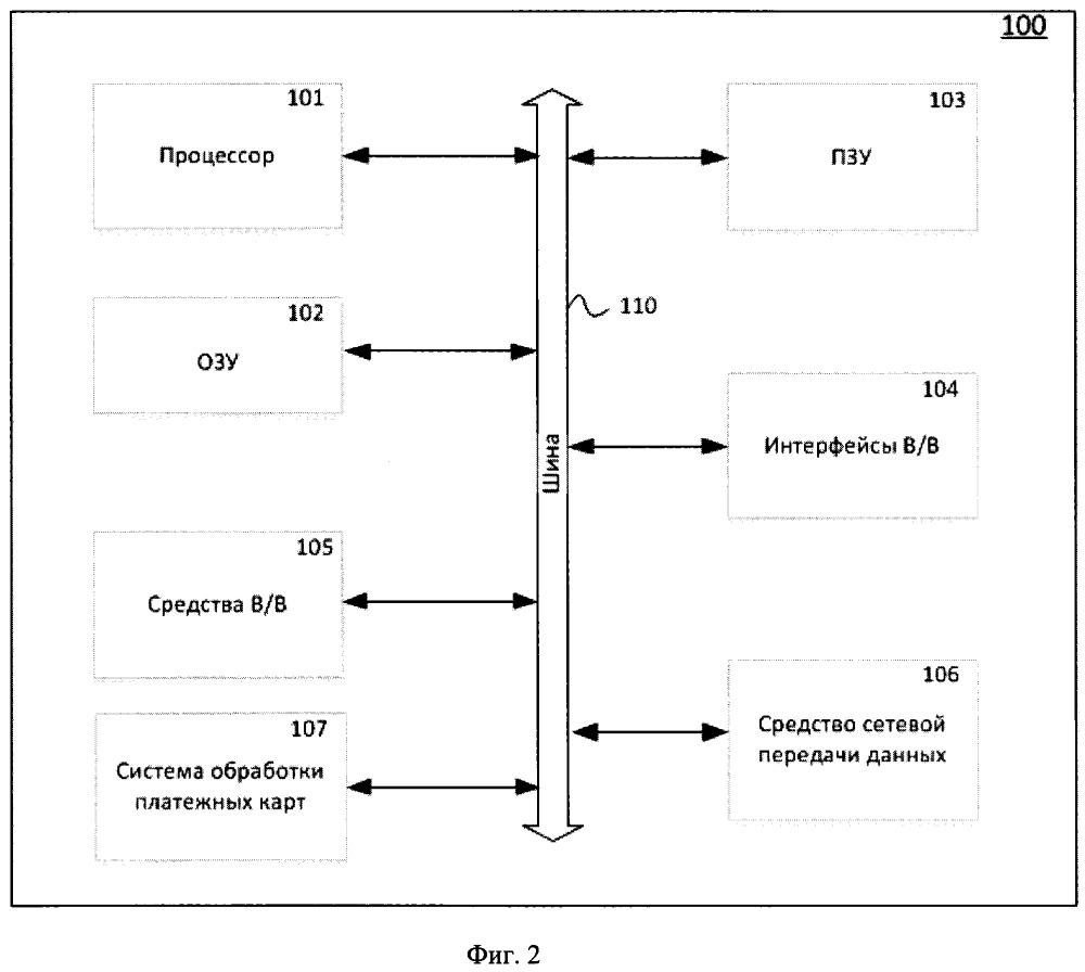 Система мониторинга технического состояния сети pos-терминалов