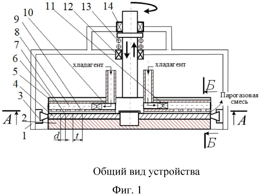 Устройство для создания термопластических нормированных напряжений в круглой пиле
