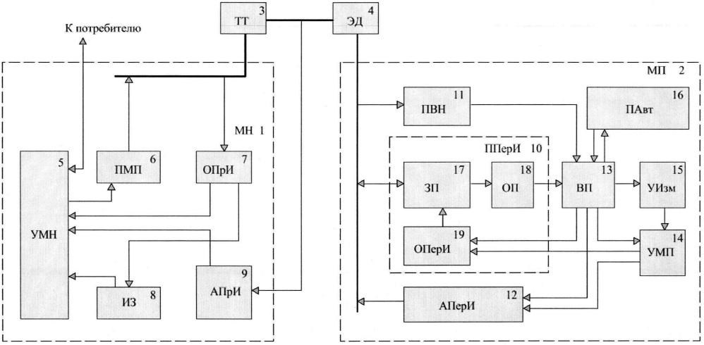 Система передачи телеметрической информации и модуль погружной