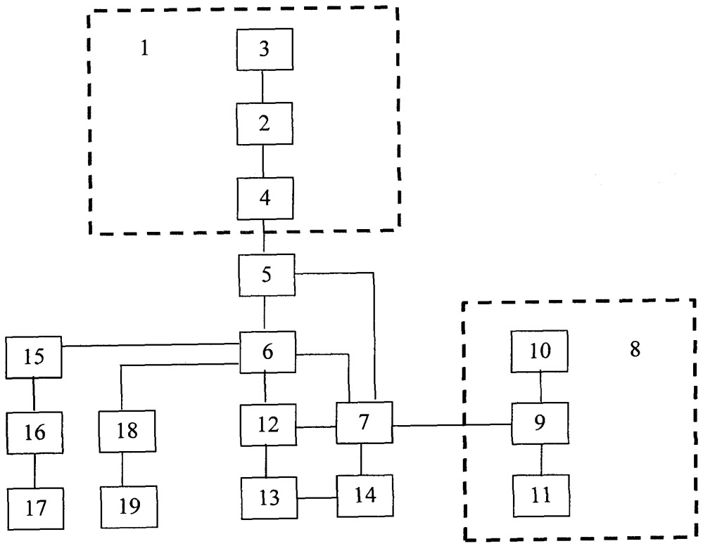 Малогабаритная необслуживаемая аппаратура передачи данных