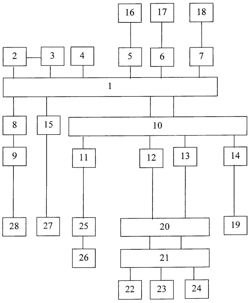 Многоканальный абонентский терминал документированной связи