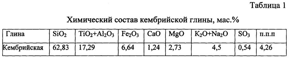 Термоизоляционная масса