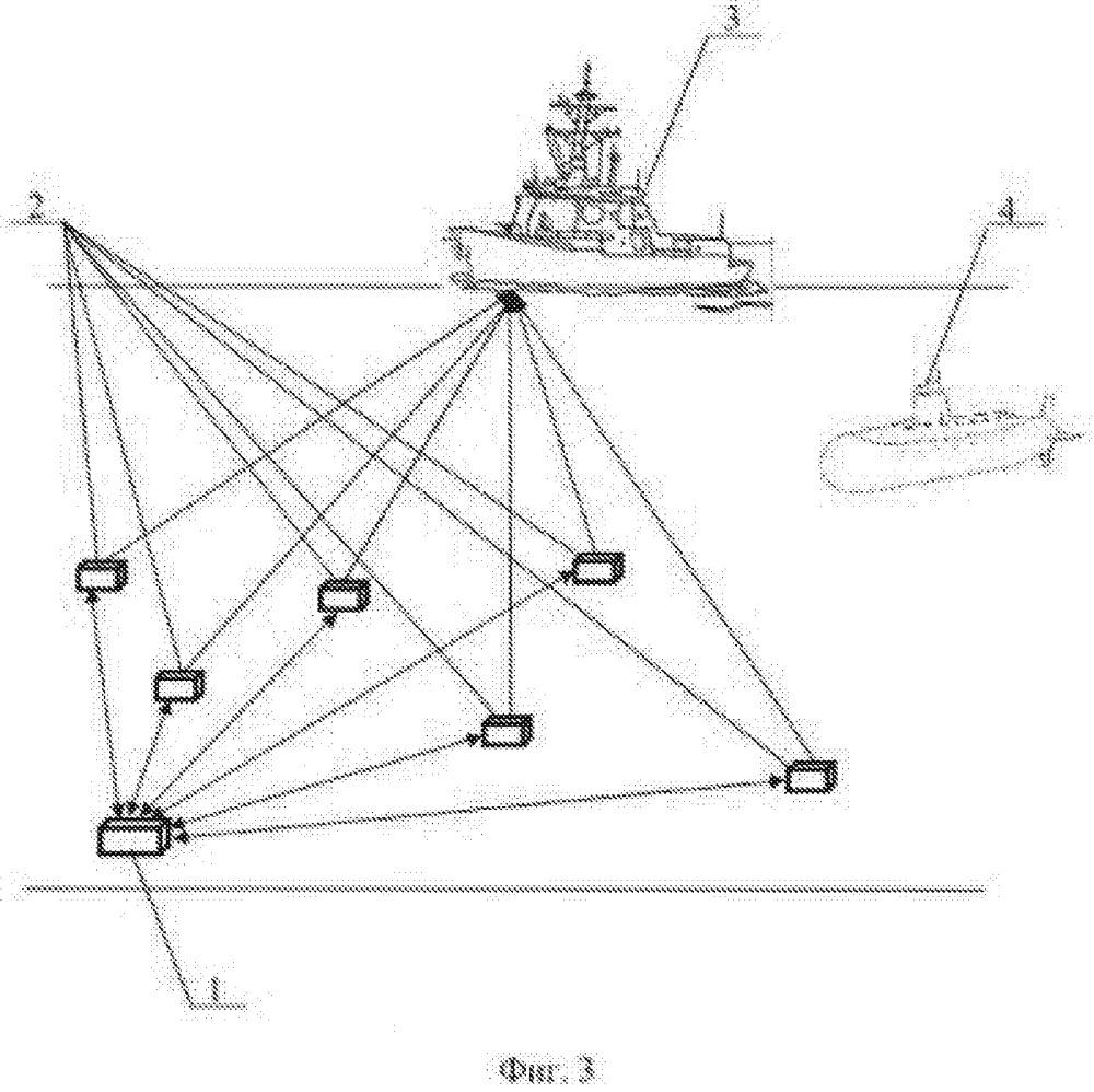 Программно-управляемая гидроакустическая цафар на базе стаи морских микродронов