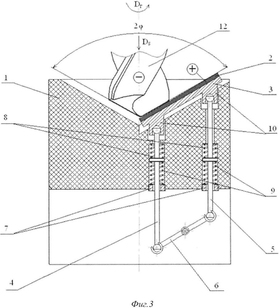 Устройство для заточки спиральных сверл
