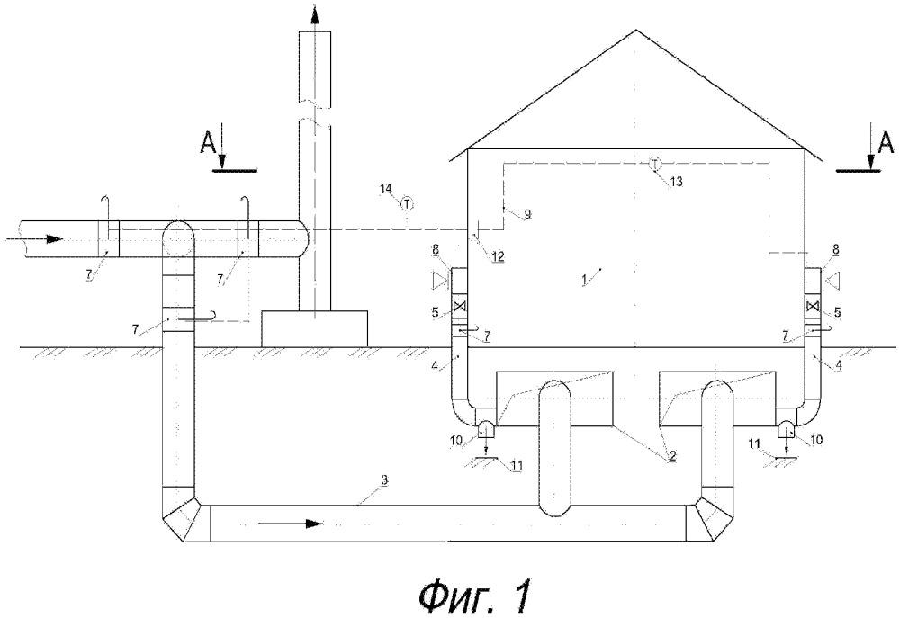 Система отопления и вентиляции помещения путем утилизации отработанных дымовых газов котельной с независимой системой регулирования температуры