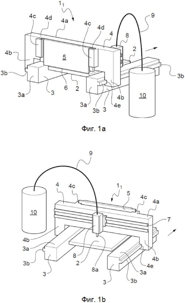 Способ для производства деталей с помощью технологии аддитивного производства посредством полужидкого процесса с улучшенной подачей пасты и станок для реализации способа