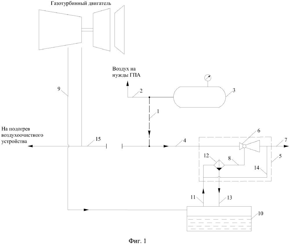 Способ повышения эффективности системы суфлирования маслобака газотурбинного двигателя газоперекачивающего агрегата ц25бд/100-1,35м