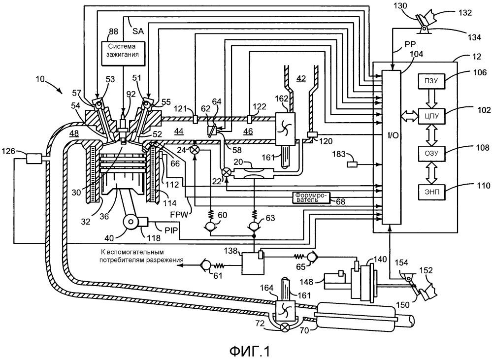 Способ управления ведущими колесами моторного транспортного средства (варианты)