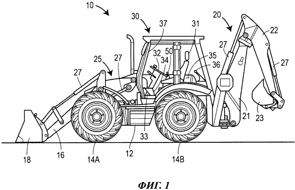 Способ автоматической ориентации погрузочно-разгрузочного транспортного средства под требуемым углом (варианты)