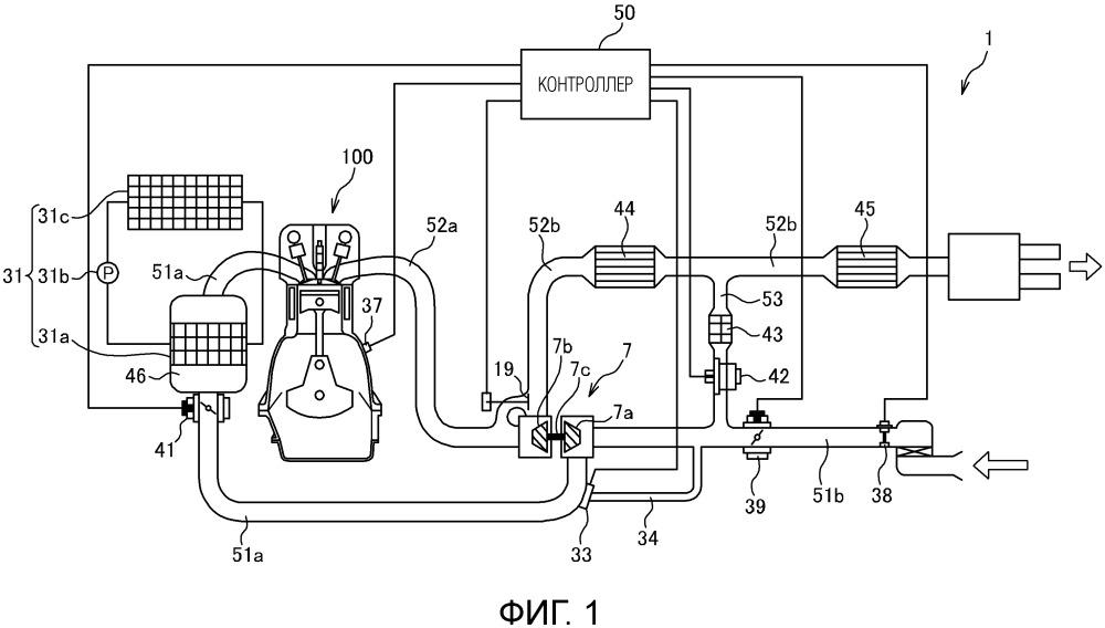 Устройство управления для двигателя внутреннего сгорания и способ управления для двигателя внутреннего сгорания