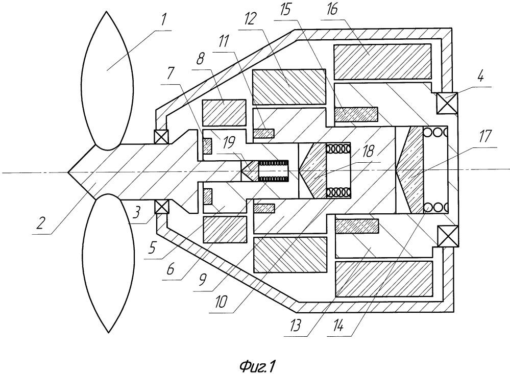 Способ и устройство производства электроэнергии за счёт турбин и генераторов с переменным моментом инерции