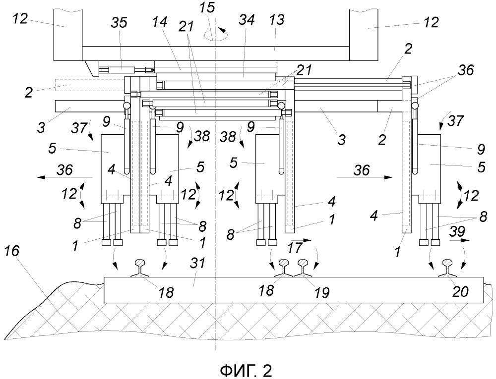 Шпалоподбивочная машина для уплотнения щебеночного балластного слоя рельсового пути