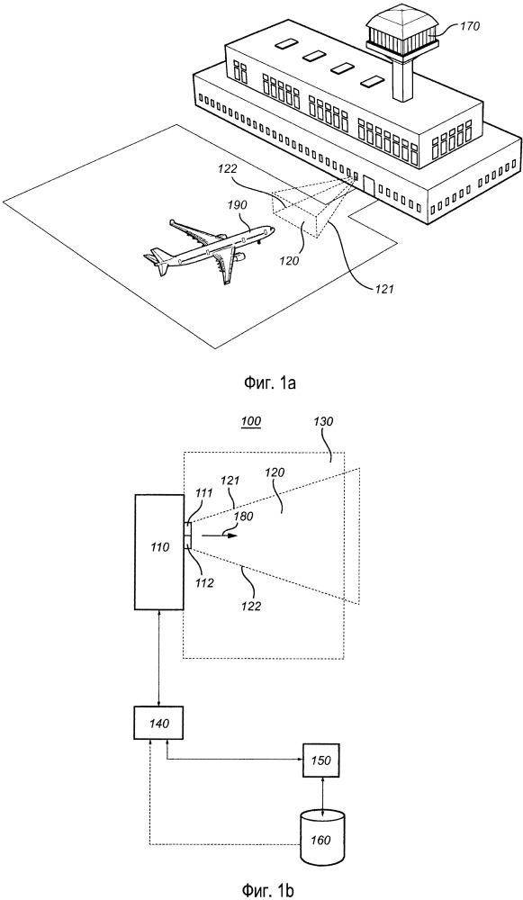 Система парковки воздушного судна