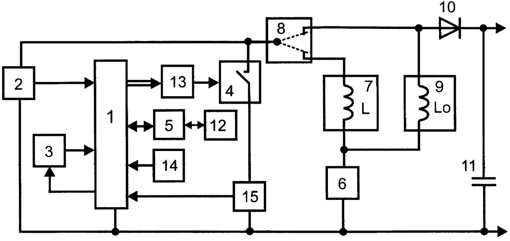Устройство для измерения емкости диагностики межвитковой изоляции электродвигателя по эдс самоиндукции с функцией мегомметра