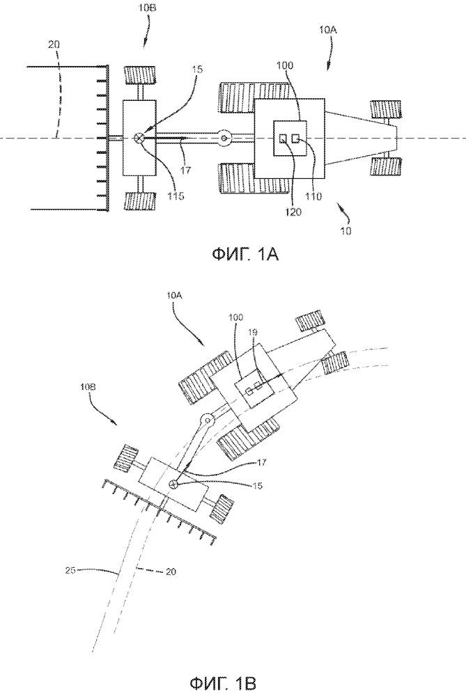 Система и способ навигации наземного транспортного средства