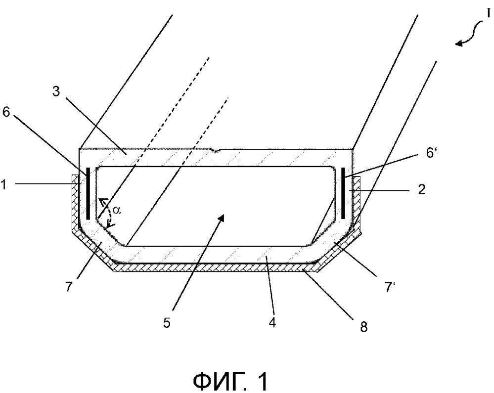 Армированная стекловолокнами дистанционная рамка для стеклопакета