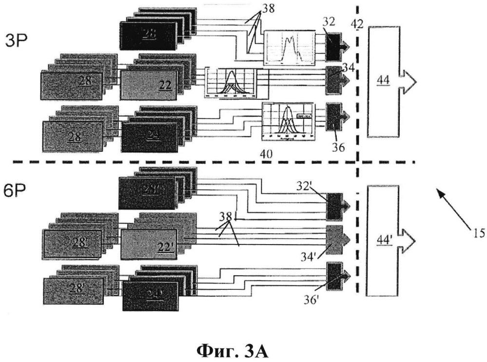 Rgb лазерный источник для осветительно-проекционной системы